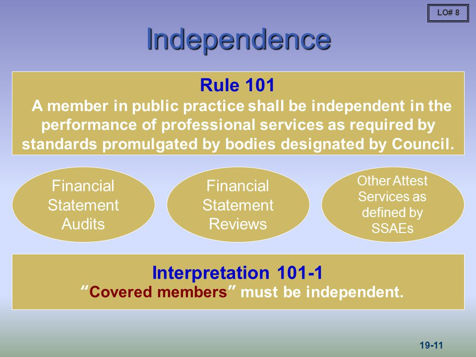 Covered members must be independent.