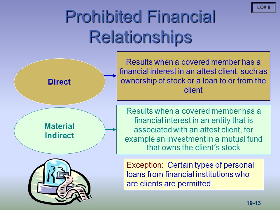 Prohibited Financial Relationships