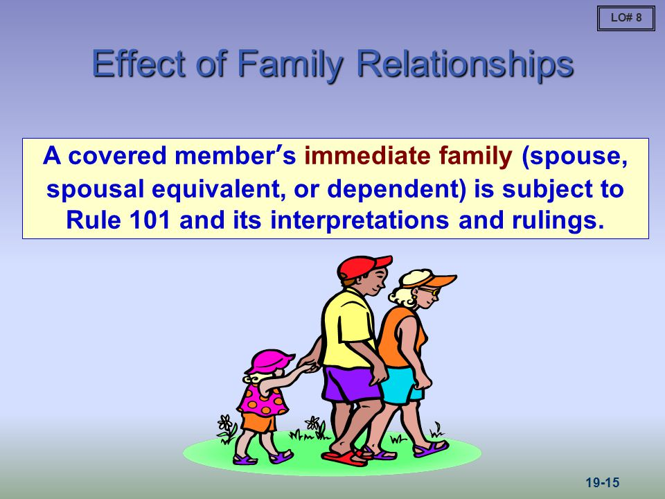 Effect of Family Relationships