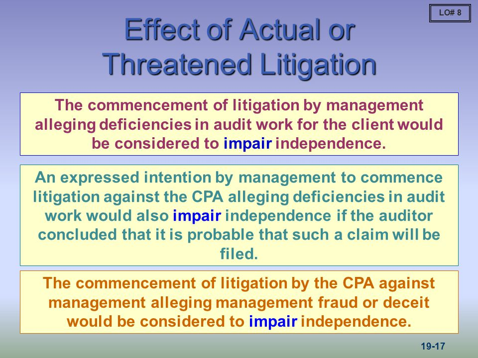 Effect of Actual or Threatened Litigation