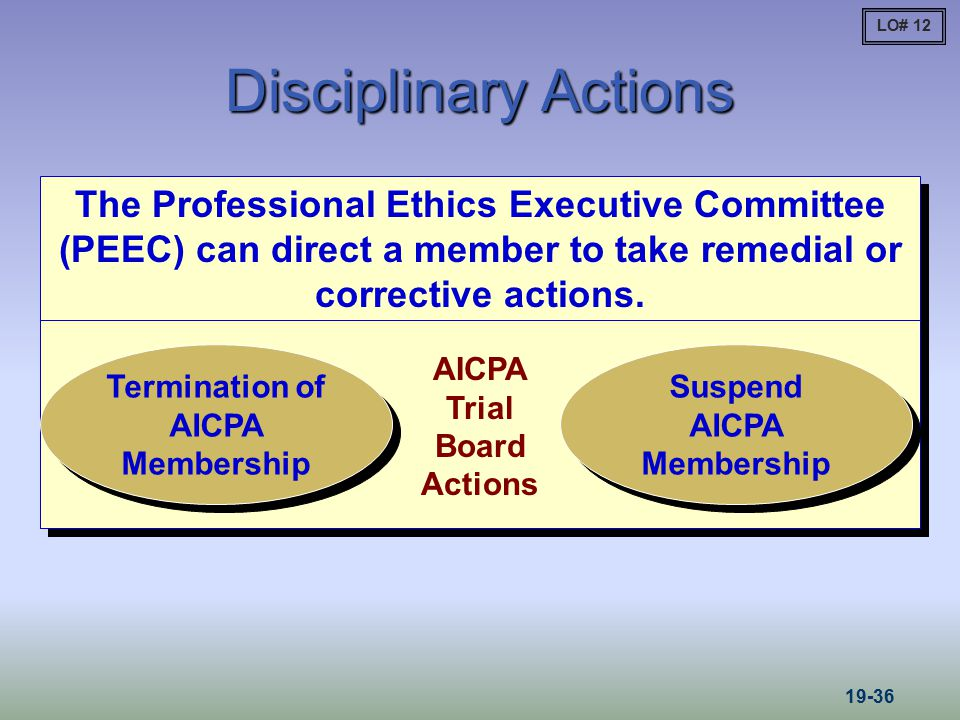 LO# 12 Disciplinary Actions. The Professional Ethics Executive Committee (PEEC) can direct a member to take remedial or corrective actions.