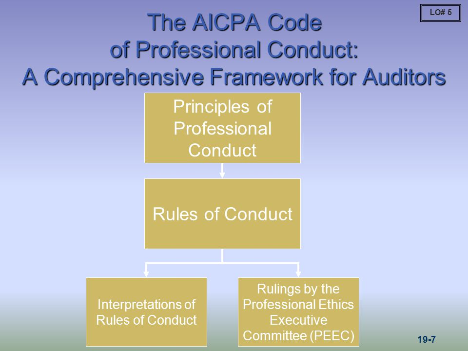 LO# 5 The AICPA Code of Professional Conduct: A Comprehensive Framework for Auditors. Principles of Professional Conduct.