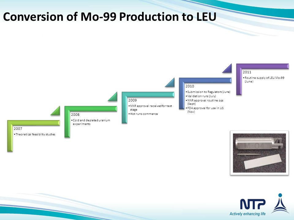 Conversion of Mo-99 Production to LEU
