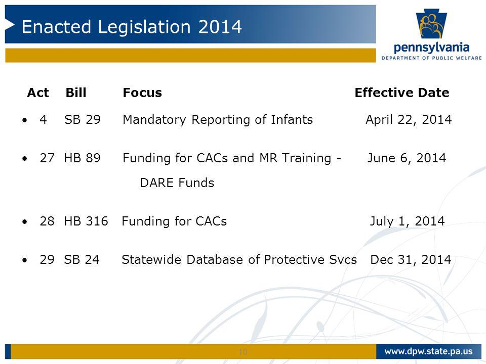 Enacted Legislation 2014 Act Bill Focus Effective Date
