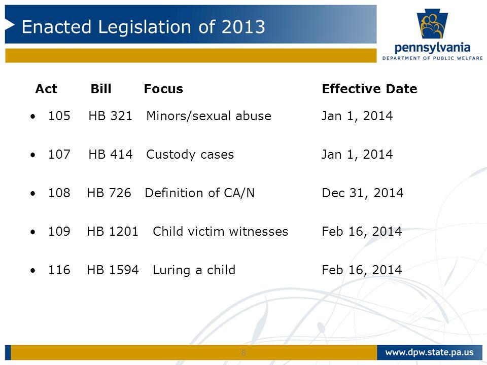 Enacted Legislation of 2013