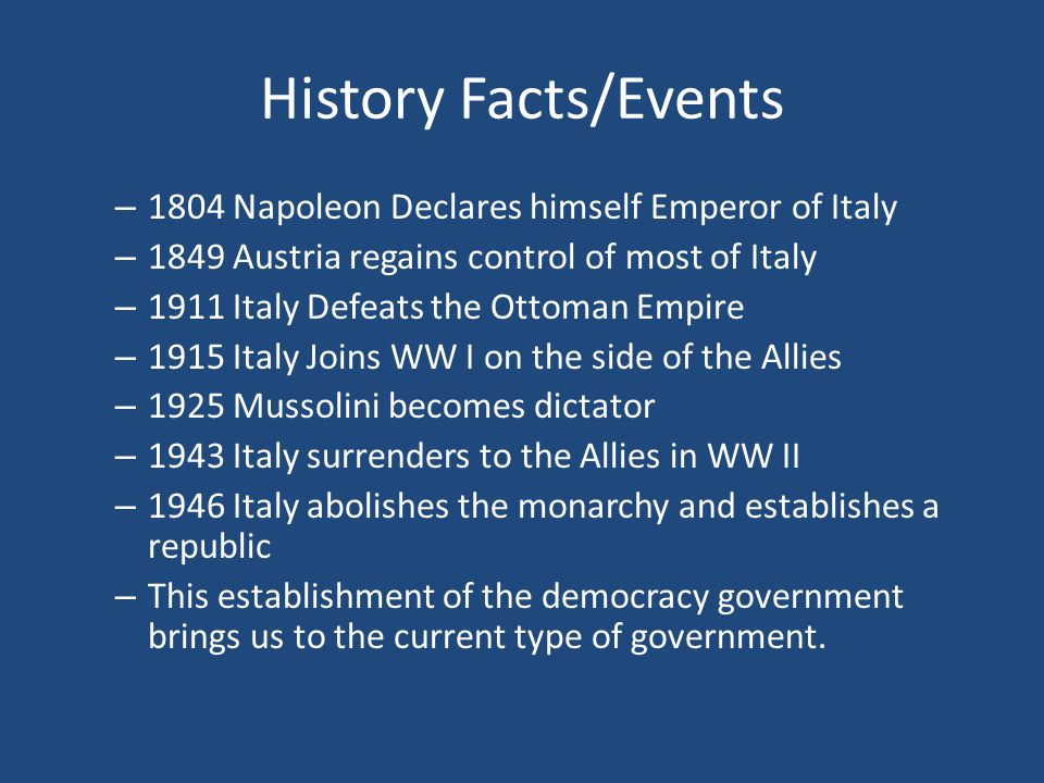 History Facts/Events 1804 Napoleon Declares himself Emperor of Italy