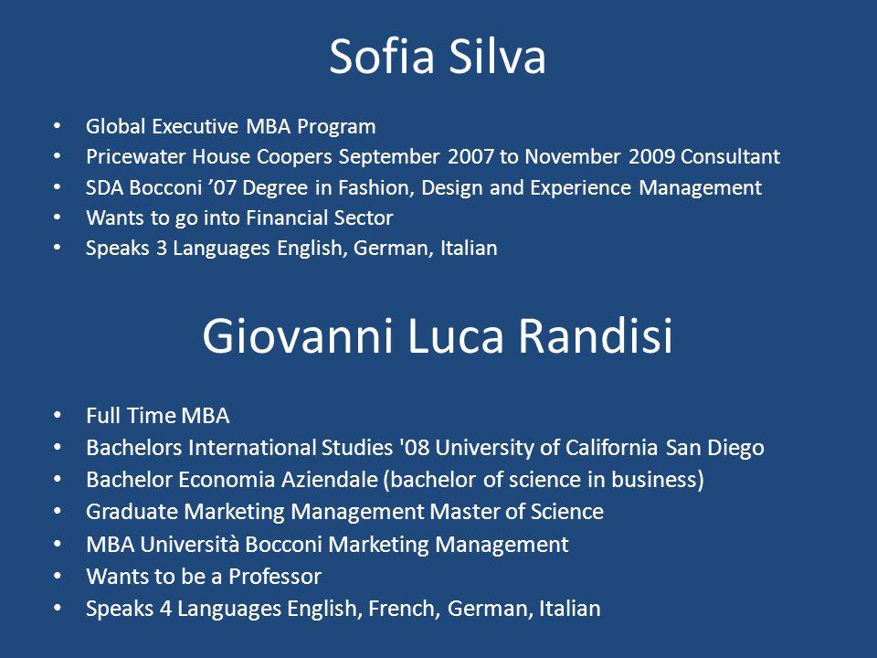 Sofia Silva Giovanni Luca Randisi Full Time MBA