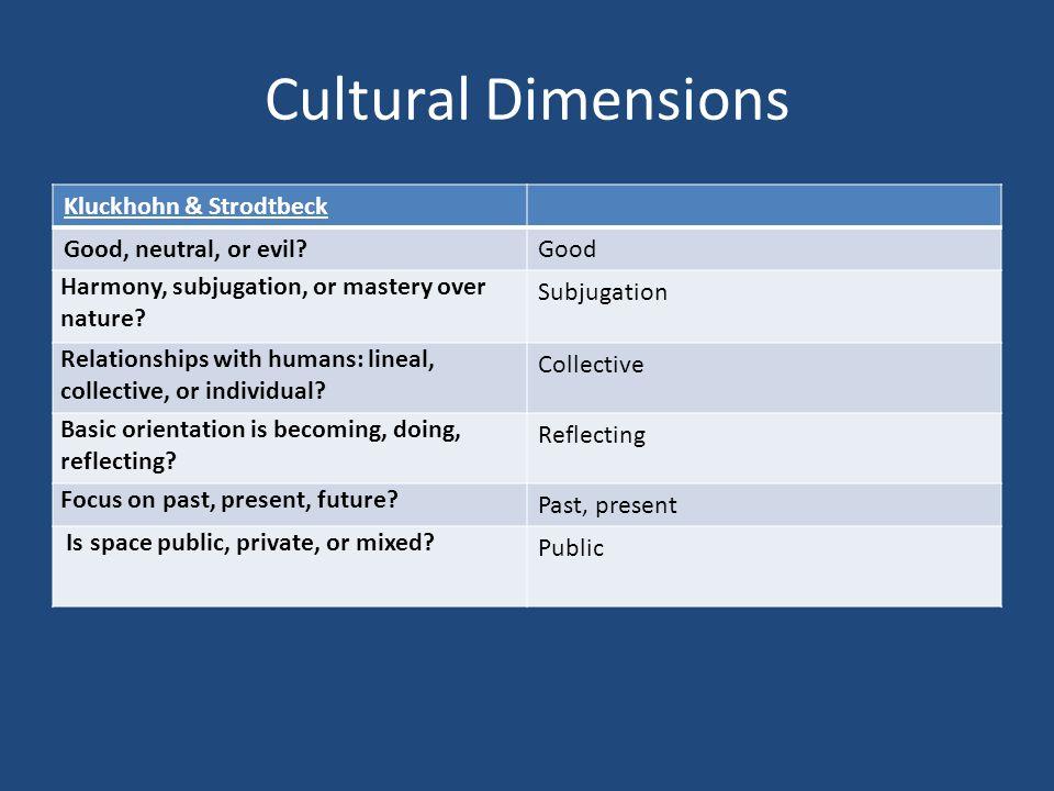 Cultural Dimensions Kluckhohn & Strodtbeck Good, neutral, or evil