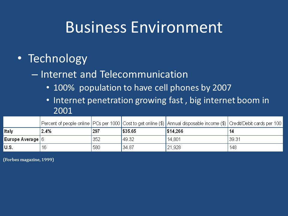 Business Environment Technology Internet and Telecommunication