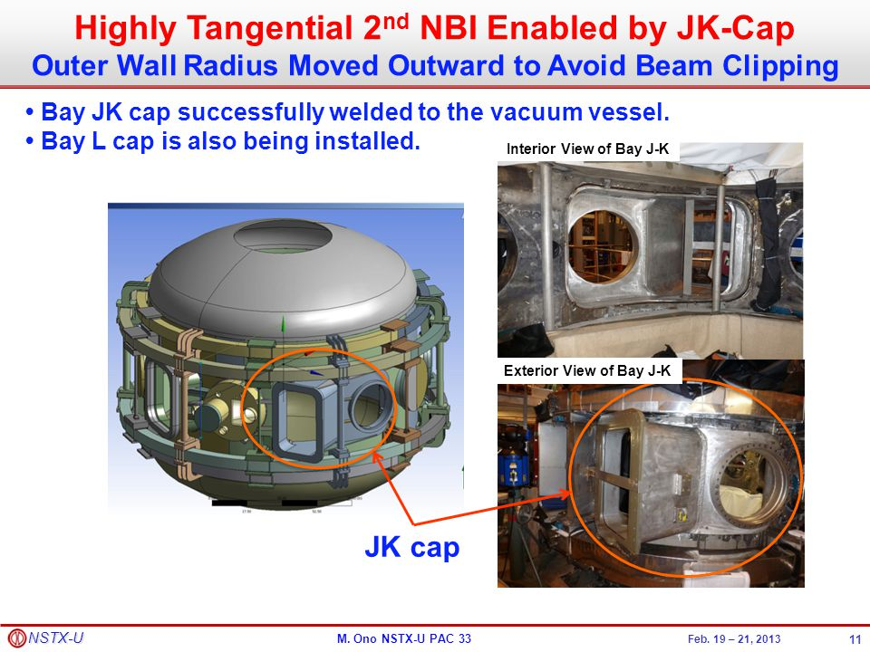 Highly Tangential 2nd NBI Enabled by JK-Cap