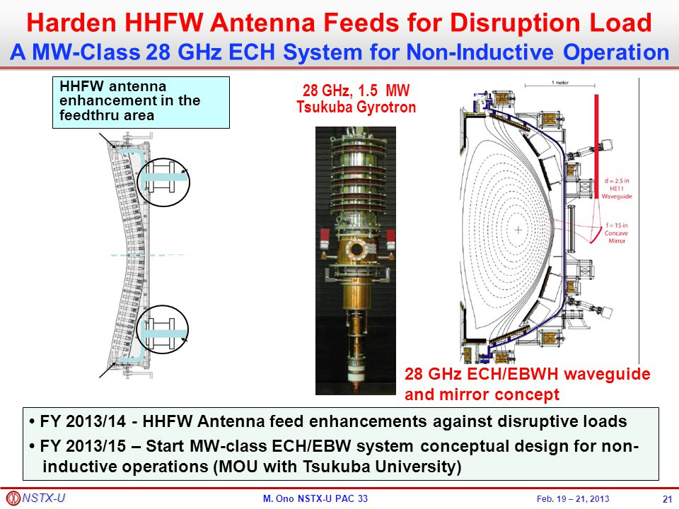 Harden HHFW Antenna Feeds for Disruption Load