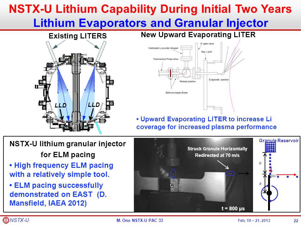 NSTX-U Lithium Capability During Initial Two Years