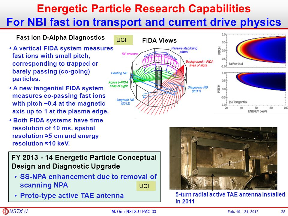 Energetic Particle Research Capabilities
