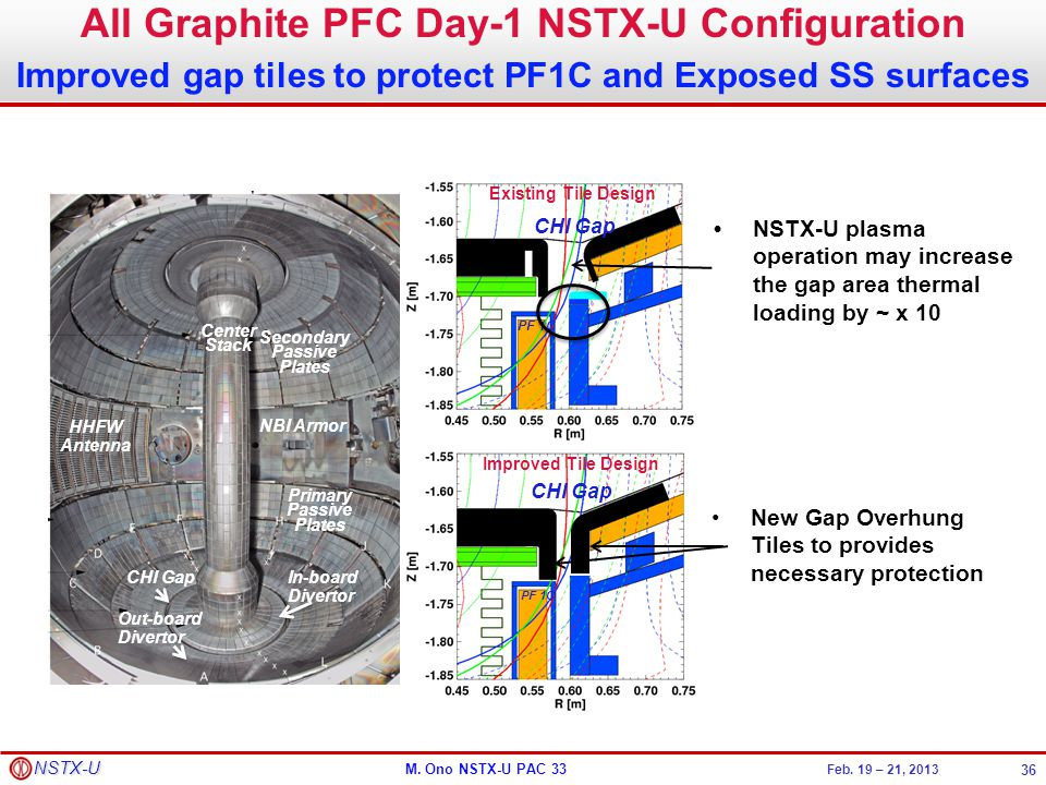 All Graphite PFC Day-1 NSTX-U Configuration