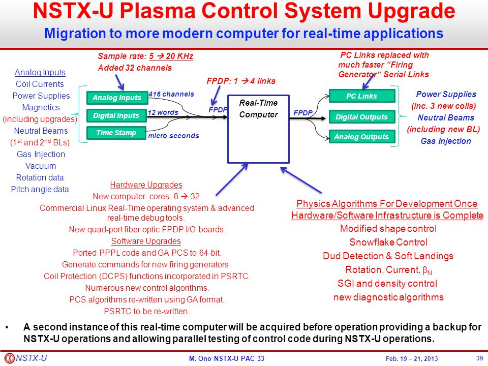 NSTX-U Plasma Control System Upgrade Migration to more modern computer for real-time applications