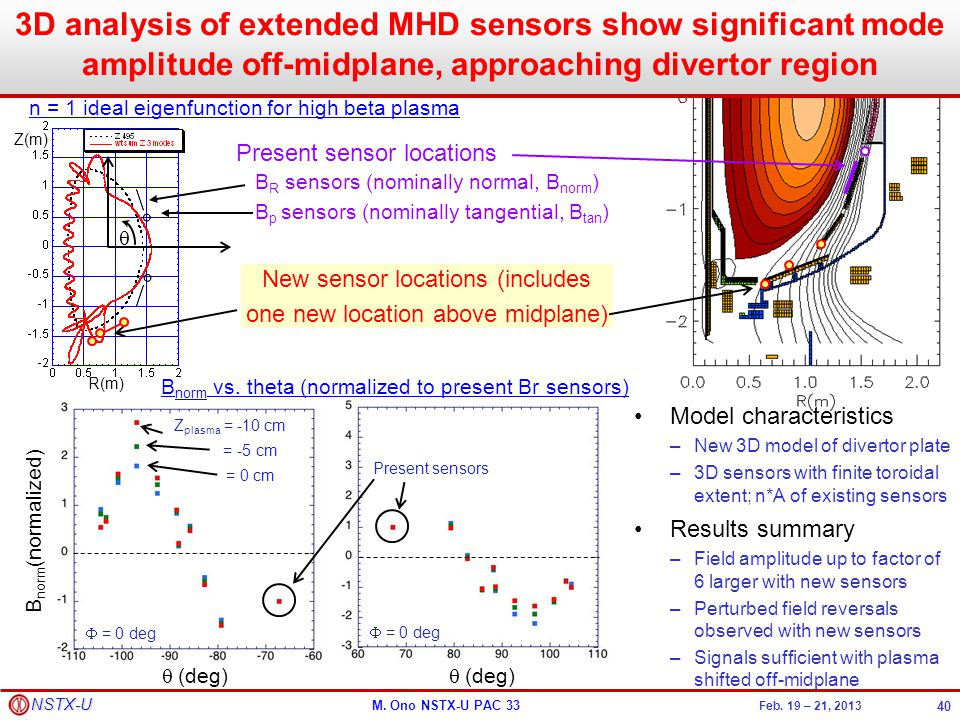 3D analysis of extended MHD sensors show significant mode amplitude off-midplane, approaching divertor region