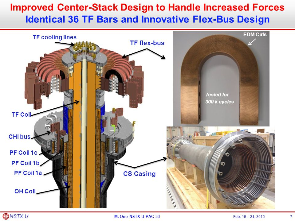 Improved Center-Stack Design to Handle Increased Forces