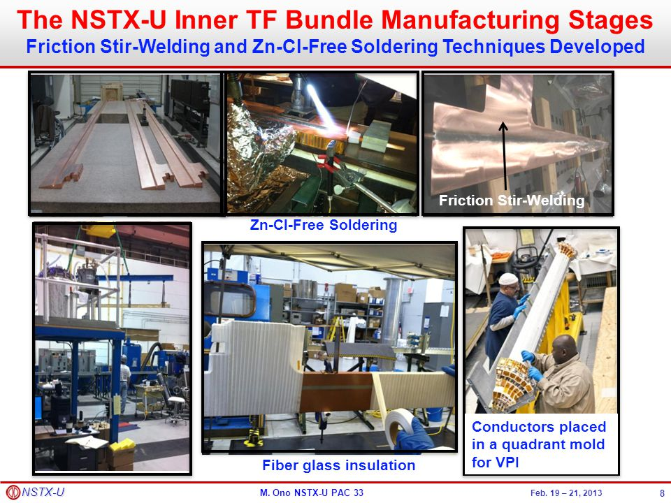 The NSTX-U Inner TF Bundle Manufacturing Stages