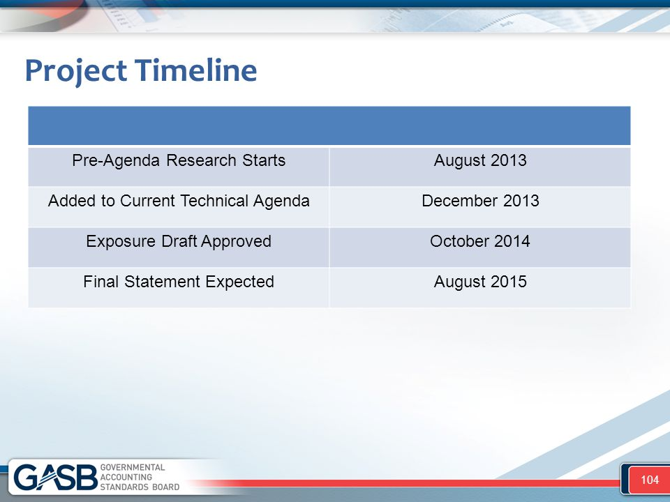 Project Timeline Pre-Agenda Research Starts August 2013