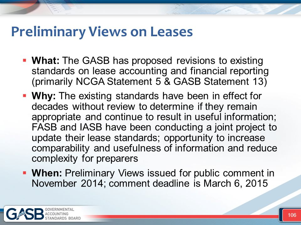 Preliminary Views on Leases