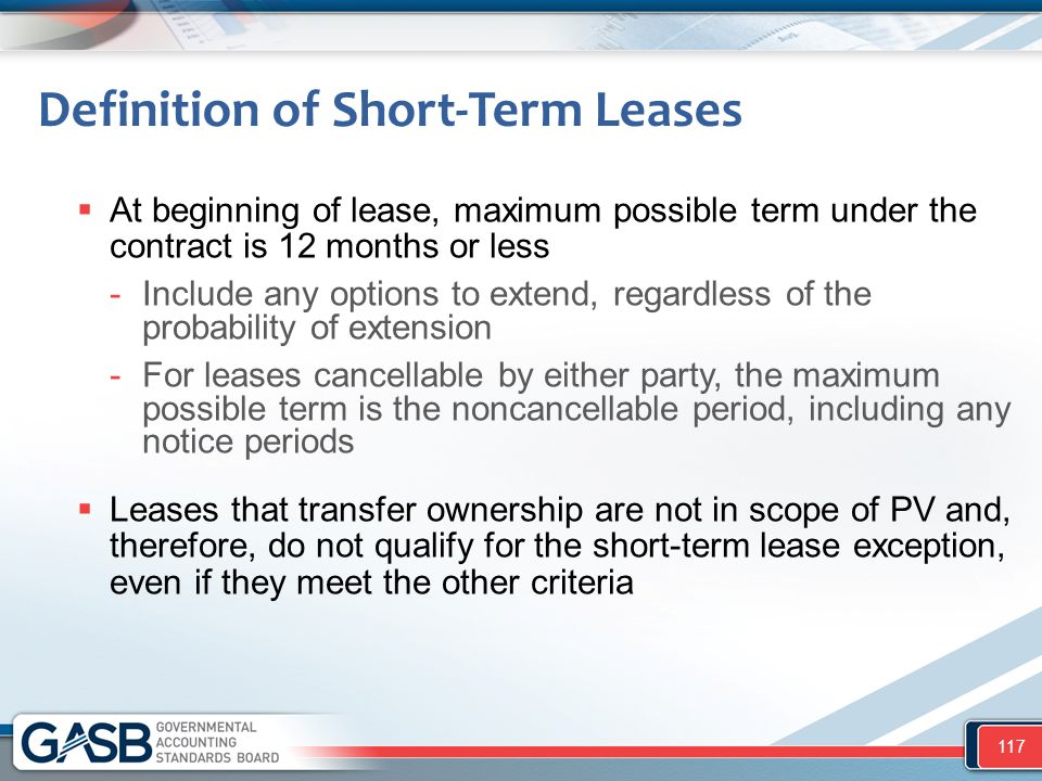 Definition of Short-Term Leases