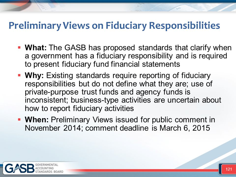 Preliminary Views on Fiduciary Responsibilities