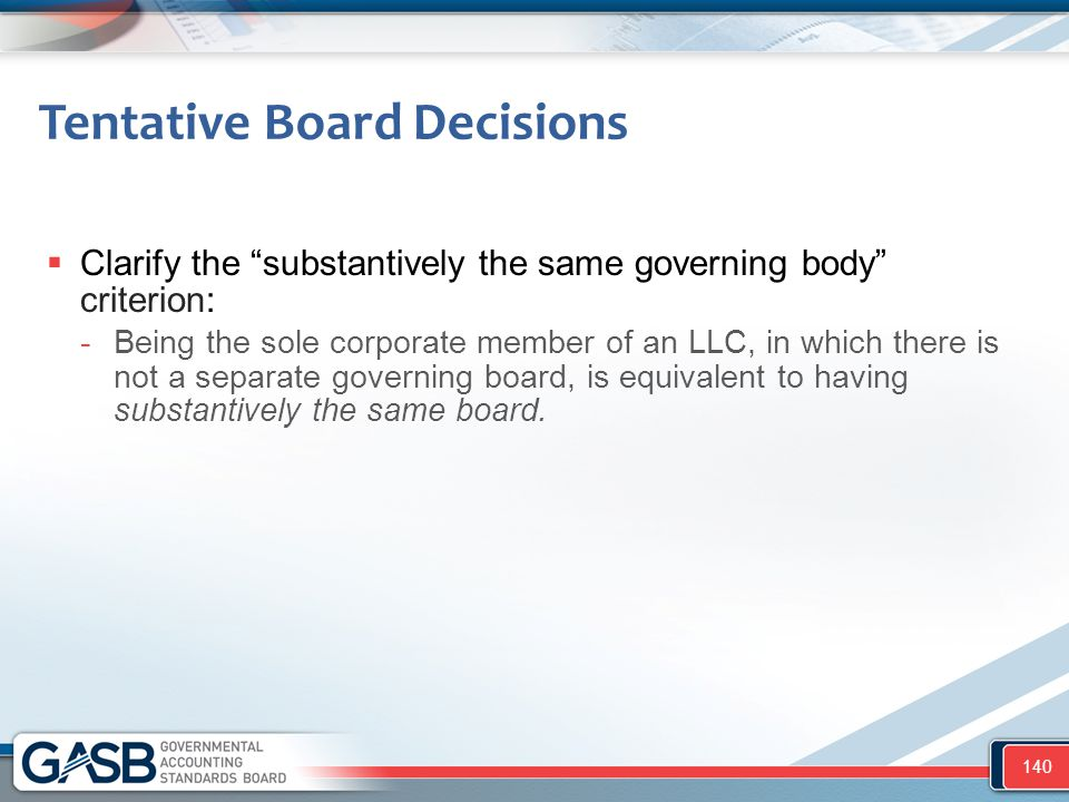 Tentative Board Decisions