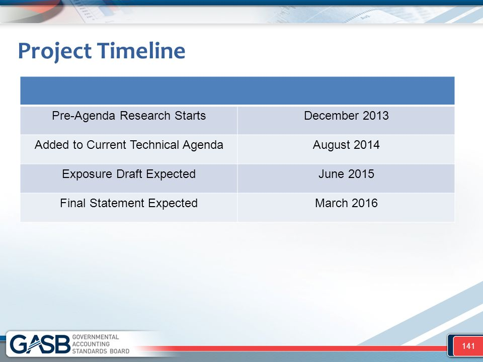 Project Timeline Pre-Agenda Research Starts December 2013