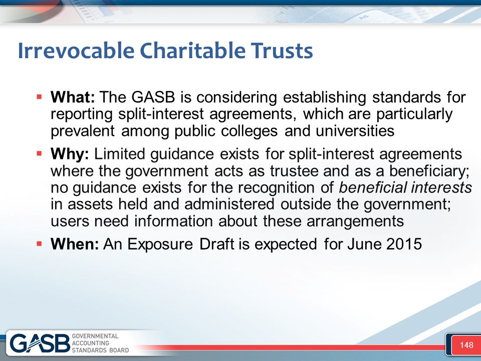 Irrevocable Charitable Trusts