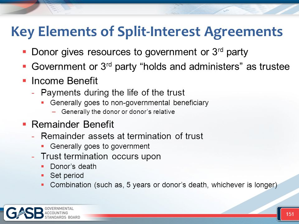 Key Elements of Split-Interest Agreements