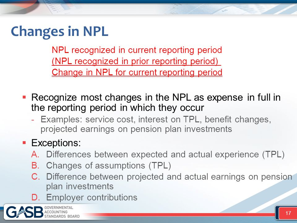 Changes in NPL NPL recognized in current reporting period. (NPL recognized in prior reporting period)