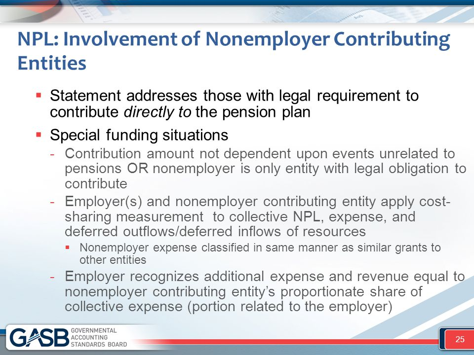 NPL: Involvement of Nonemployer Contributing Entities
