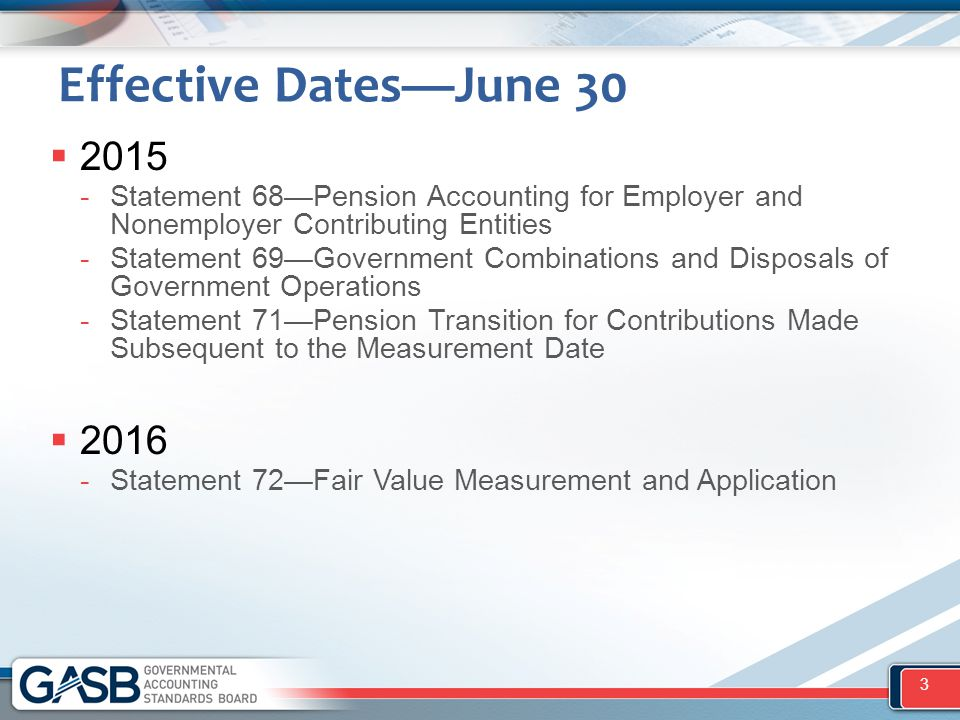 Effective Dates—June 30 2015. Statement 68—Pension Accounting for Employer and Nonemployer Contributing Entities.