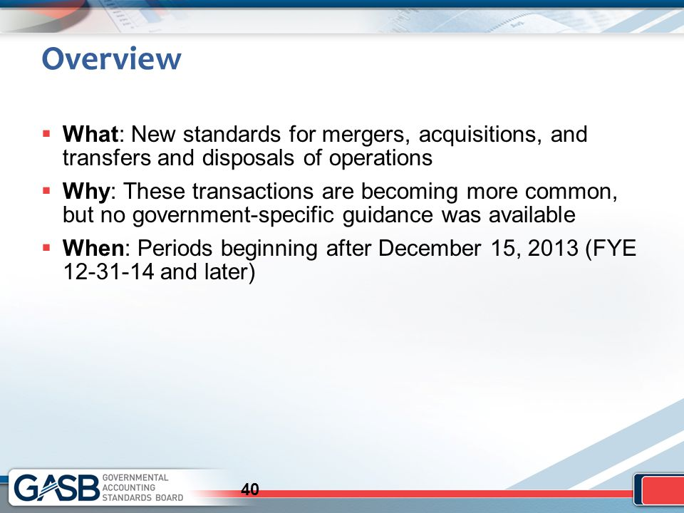 Overview What: New standards for mergers, acquisitions, and transfers and disposals of operations.