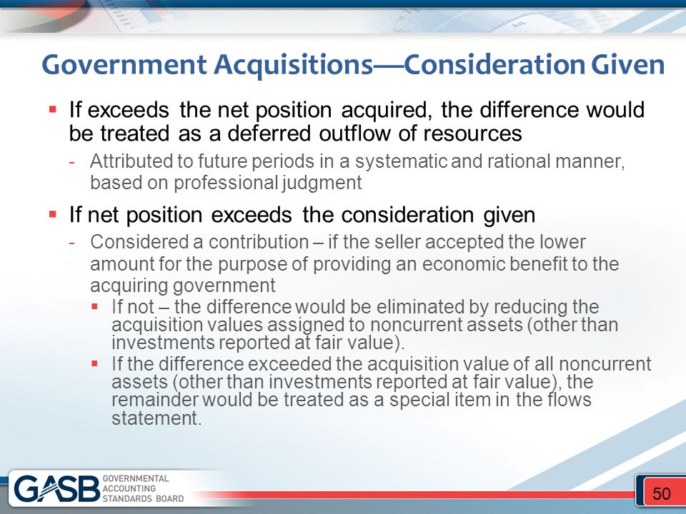 Government Acquisitions—Consideration Given