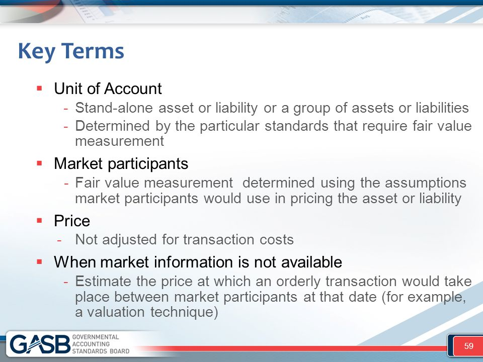 Key Terms Unit of Account Market participants Price