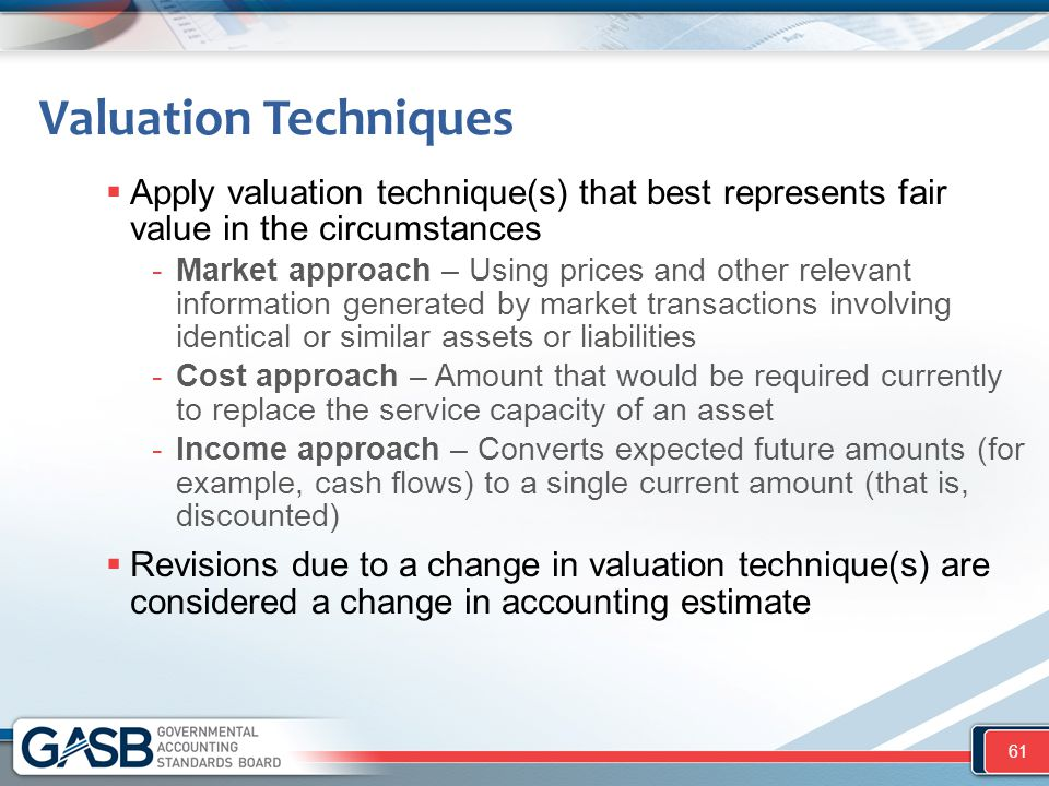 Valuation Techniques Apply valuation technique(s) that best represents fair value in the circumstances.
