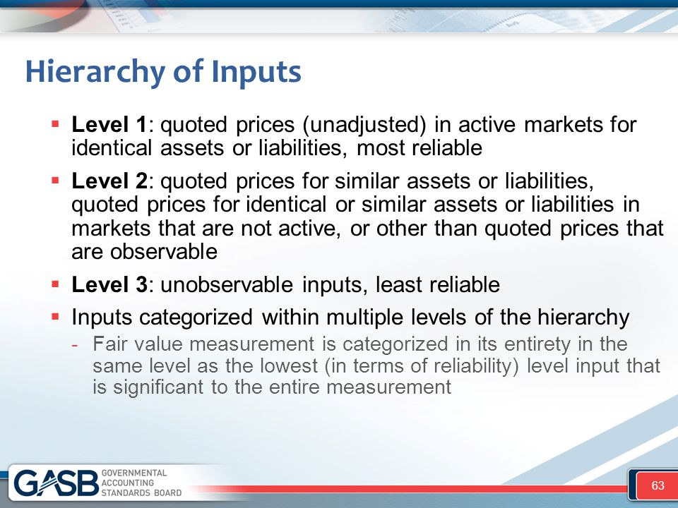Hierarchy of Inputs Level 1: quoted prices (unadjusted) in active markets for identical assets or liabilities, most reliable.