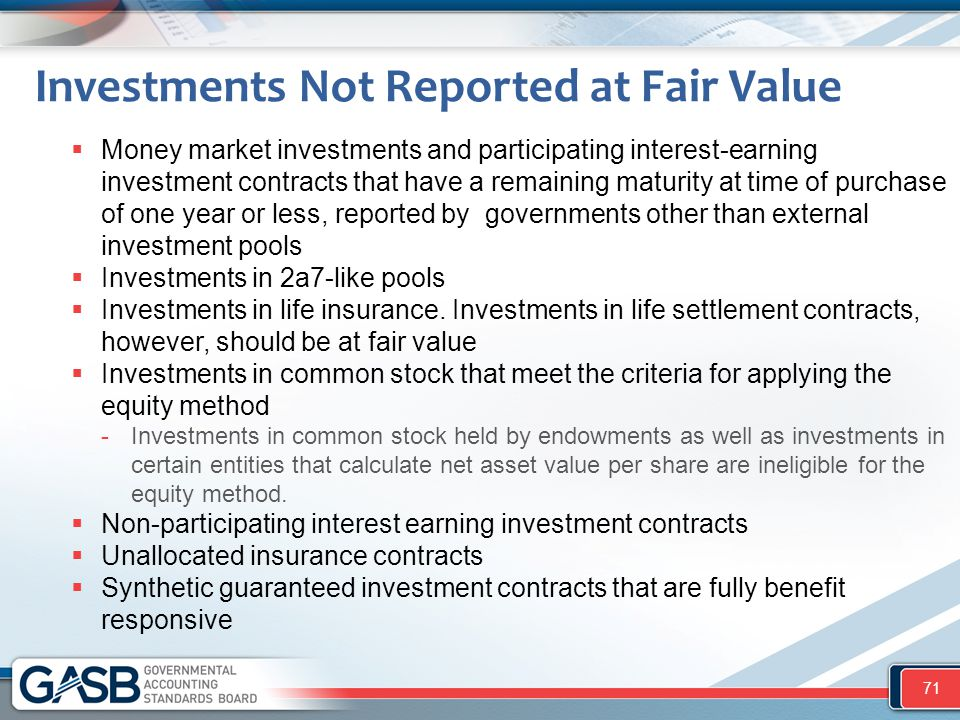 Investments Not Reported at Fair Value