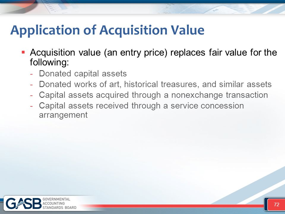 Application of Acquisition Value