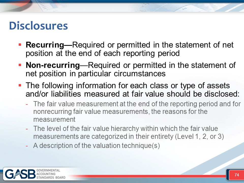 Disclosures Recurring—Required or permitted in the statement of net position at the end of each reporting period.