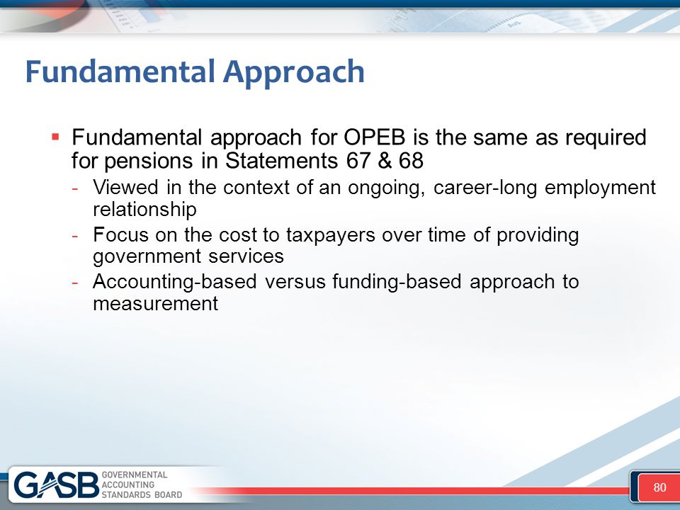 Fundamental Approach Fundamental approach for OPEB is the same as required for pensions in Statements 67 & 68.