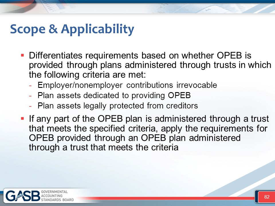 Scope & Applicability