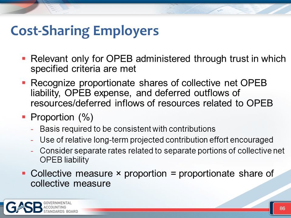 Cost-Sharing Employers