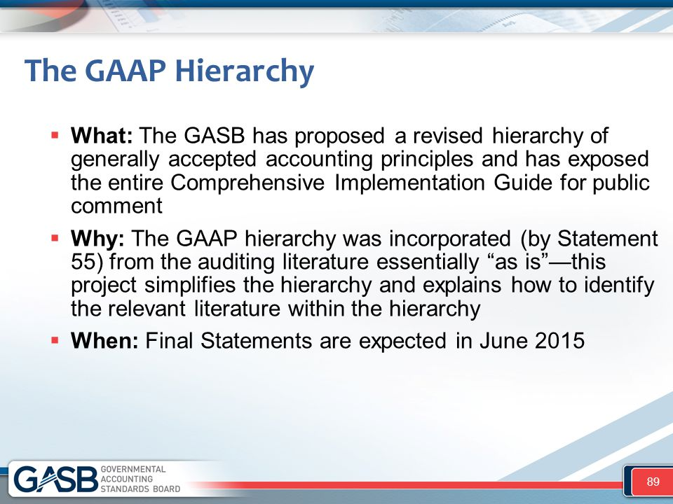 The GAAP Hierarchy