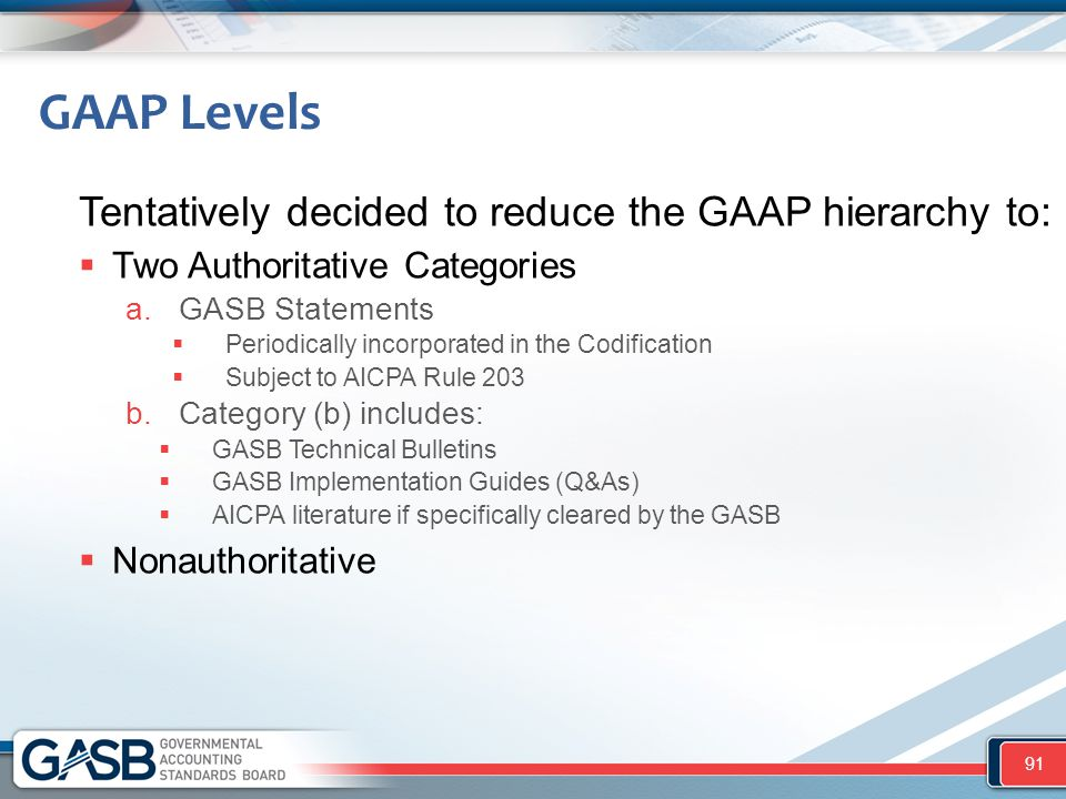 GAAP Levels Tentatively decided to reduce the GAAP hierarchy to: