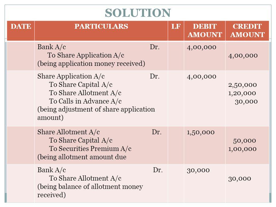 In the books of Mukesh Finance Ltd. JOURNAL ENTRIES