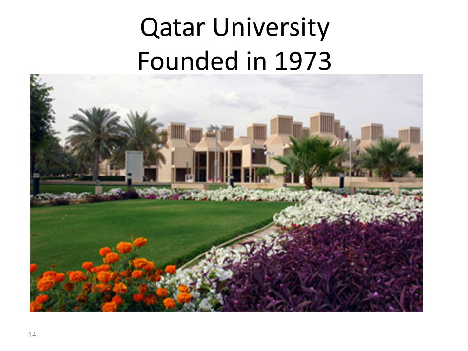 Qatar University Founded in 1973
