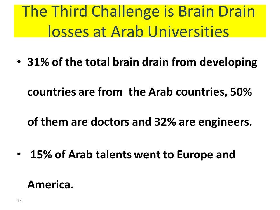The Third Challenge is Brain Drain losses at Arab Universities