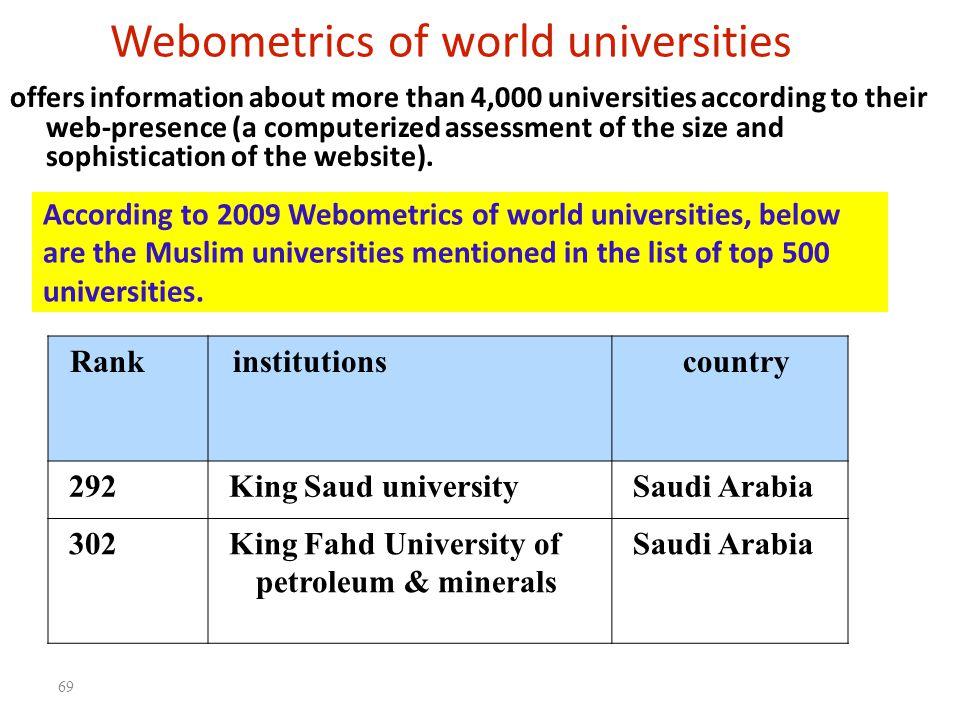 Webometrics of world universities